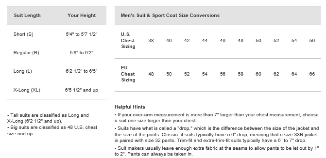 Men's Suit & Sport Coat Size Conversion Chart