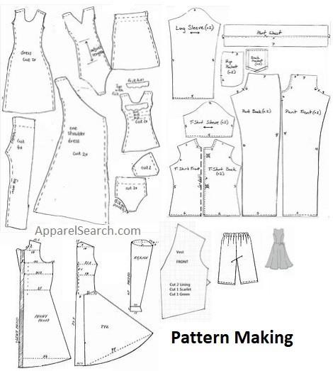Pattern Maker For Clothing Apparel Industry Pattern Makers